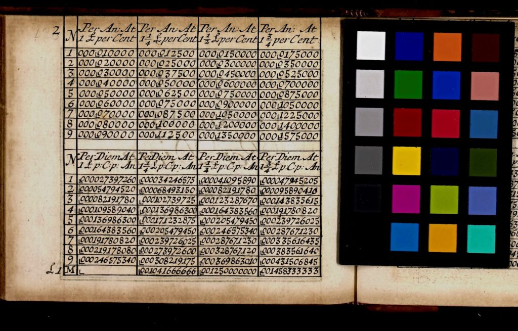Digitised collections